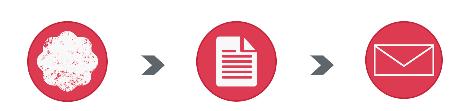 Hoe veel kost een anonieme soa test? | OneDayClinic